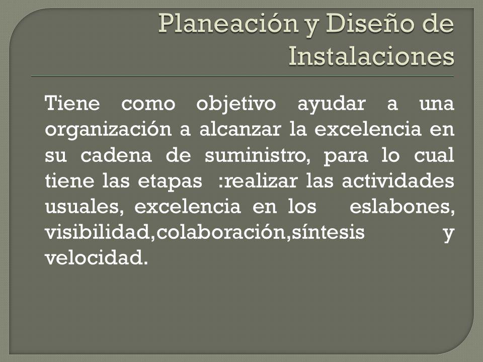 La planeación de instalaciones se divide en los temas de ubicación de la instalación y el diseño de instalación.