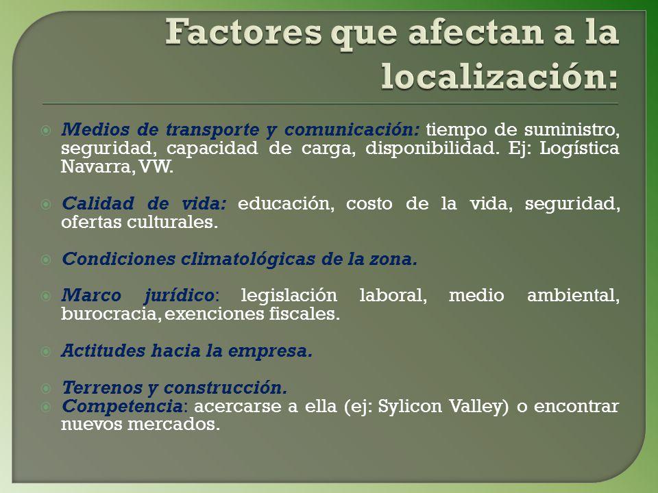 Automatización de los procesos Creciente internacionalización de la economía.