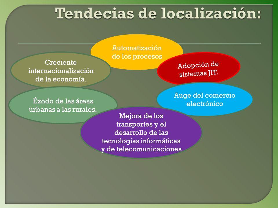 Estrategia multi-plantas: empresas multinacionales y globales.