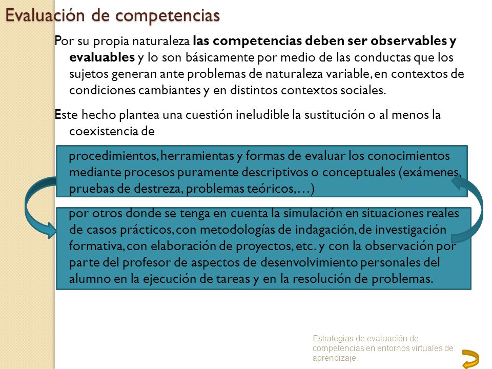 Sistema de evaluación Sistema de evaluación de la adquisición de las competencias y sistema de calificaciones de acuerdo con la legislación vigente El sistema de evaluación es común a todas las materias del módulo y del master, y se base en la Evaluación Continuada, que permite seguir el ritmo de aprendizaje según la planificación del aula, así como la asimilación progresiva de los conocimientos y competencias requeridos.