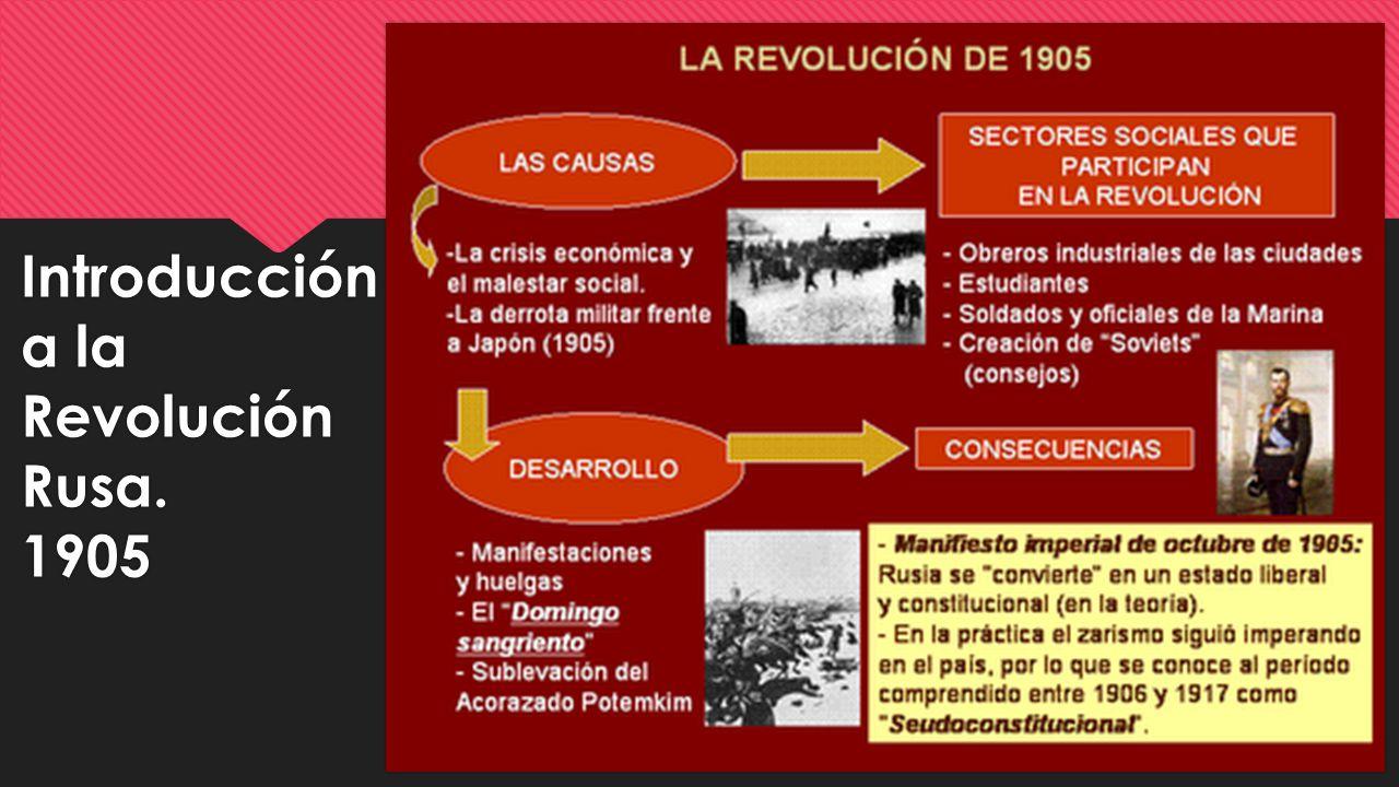 Introducción a la Revolución Rusa. 1905