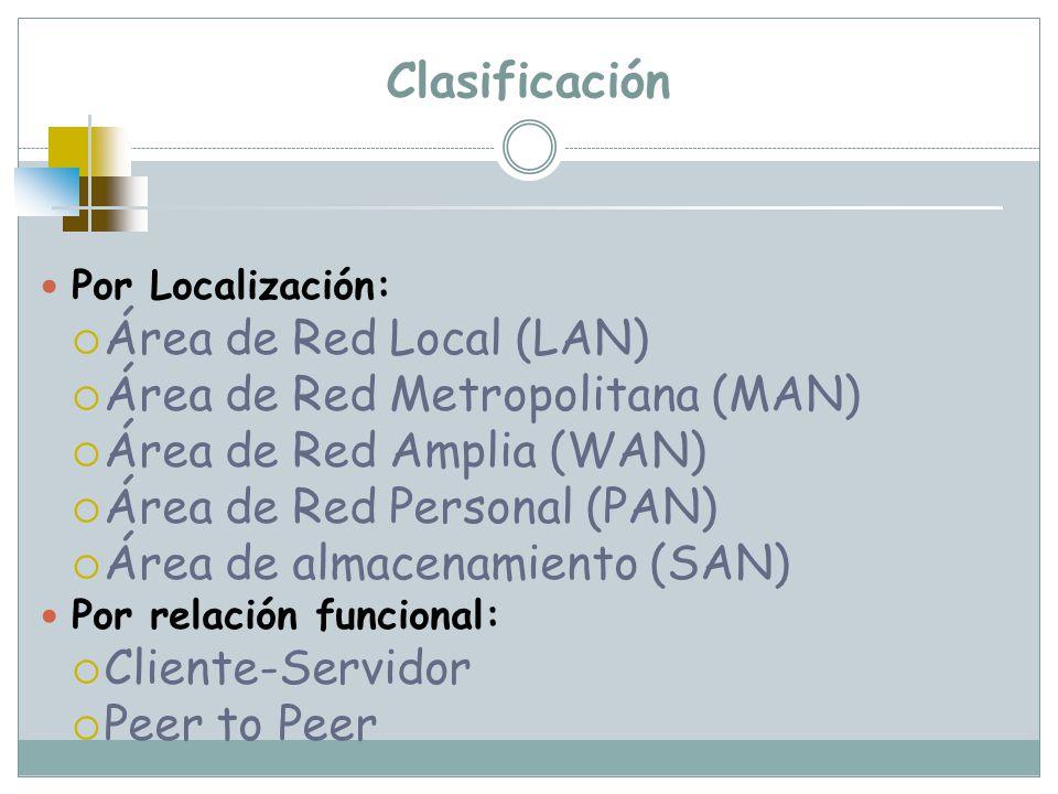 Clasificación Por Localización: Área de Red Local (LAN) Área de Red Metropolitana (MAN) Área de Red Amplia (WAN) Área de Red Personal (PAN) Área de al