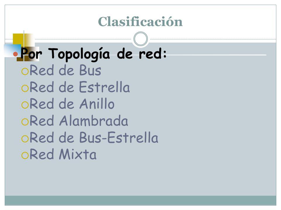 Clasificación Por Topología de red: Red de Bus Red de Estrella Red de Anillo Red Alambrada Red de Bus-Estrella Red Mixta
