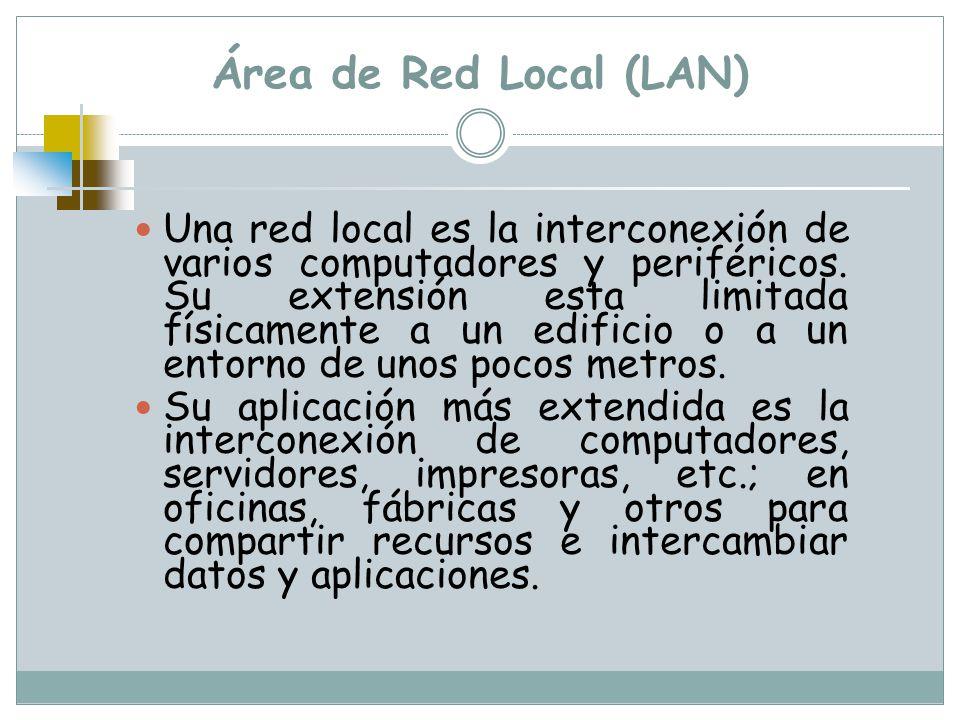 Área de Red Local (LAN) Una red local es la interconexión de varios computadores y periféricos. Su extensión esta limitada físicamente a un edificio o