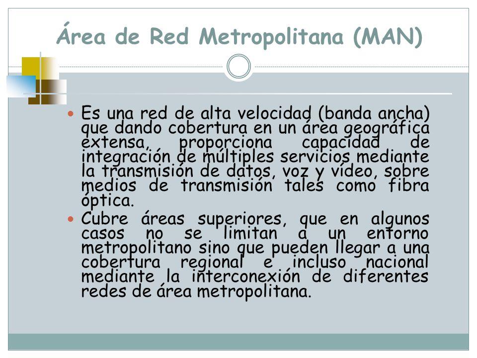Área de Red Metropolitana (MAN) Es una red de alta velocidad (banda ancha) que dando cobertura en un área geográfica extensa, proporciona capacidad de