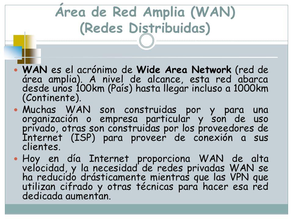 Área de Red Amplia (WAN) (Redes Distribuidas) WAN es el acrónimo de Wide Area Network (red de área amplia). A nivel de alcance, esta red abarca desde