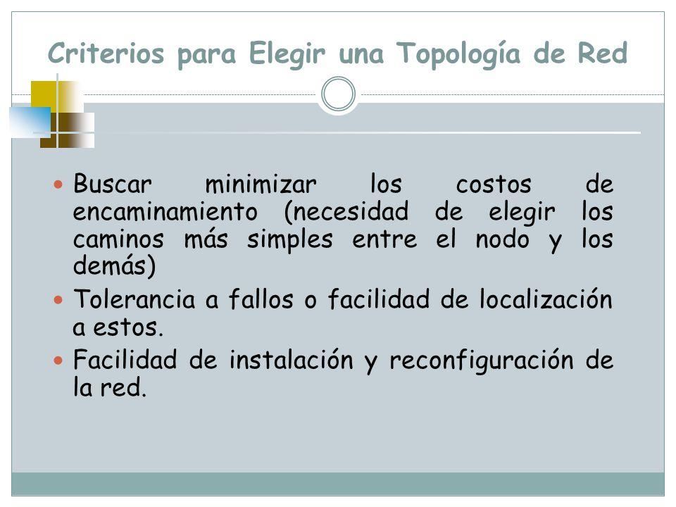 Criterios para Elegir una Topología de Red Buscar minimizar los costos de encaminamiento (necesidad de elegir los caminos más simples entre el nodo y