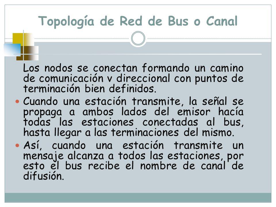 Topología de Red de Bus o Canal Los nodos se conectan formando un camino de comunicación v direccional con puntos de terminación bien definidos. Cuand