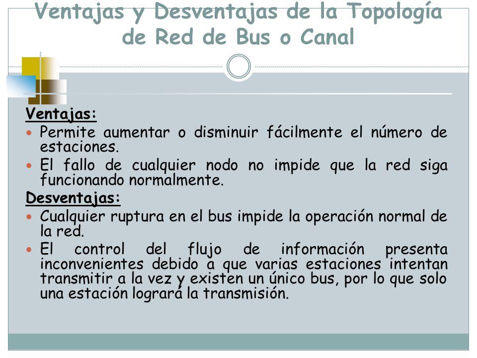 Ventajas y Desventajas de la Topología de Red de Bus o Canal Ventajas: Permite aumentar o disminuir fácilmente el número de estaciones. El fallo de cu