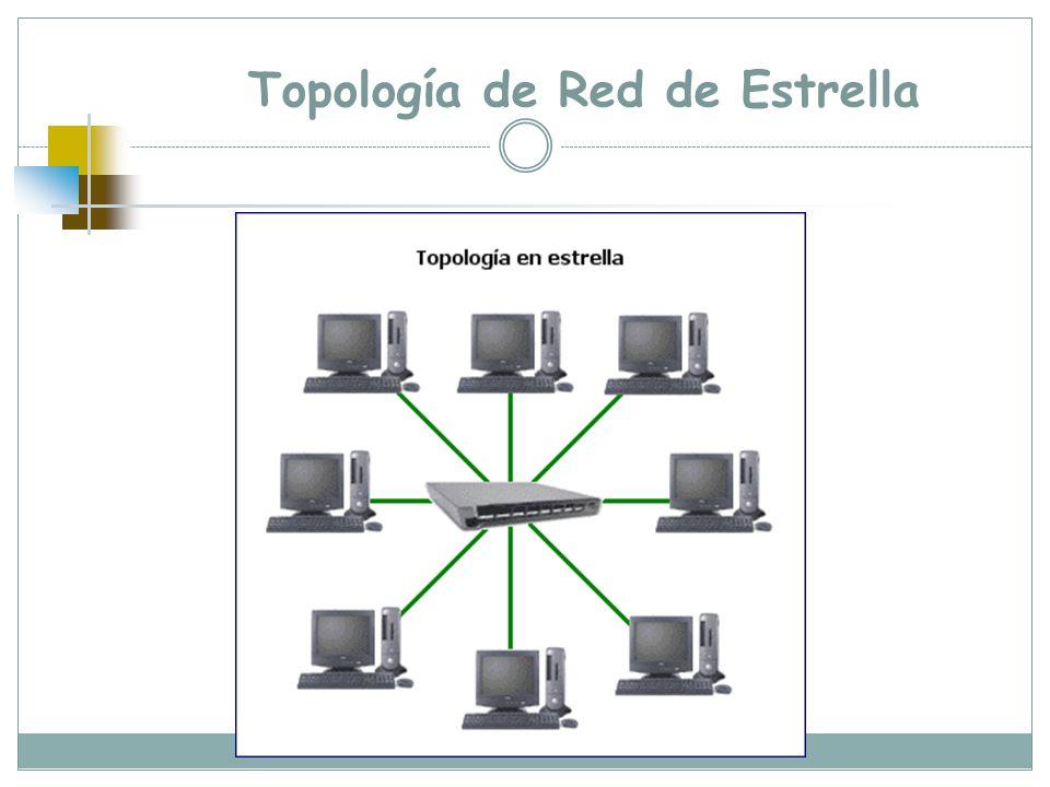 Topología de Red de Estrella