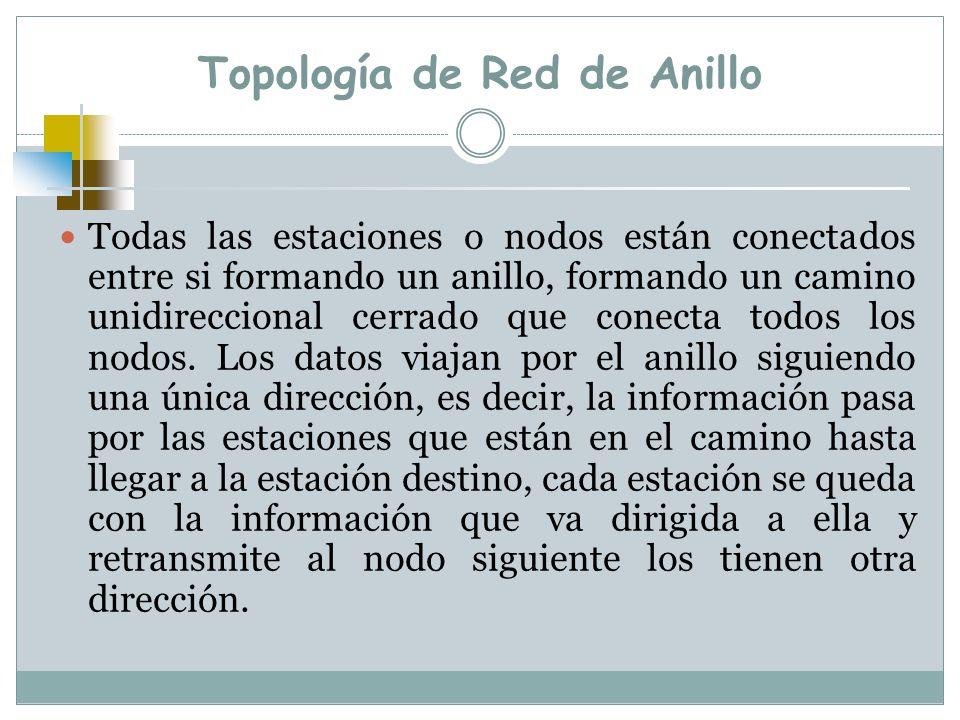 Topología de Red de Anillo Todas las estaciones o nodos están conectados entre si formando un anillo, formando un camino unidireccional cerrado que co