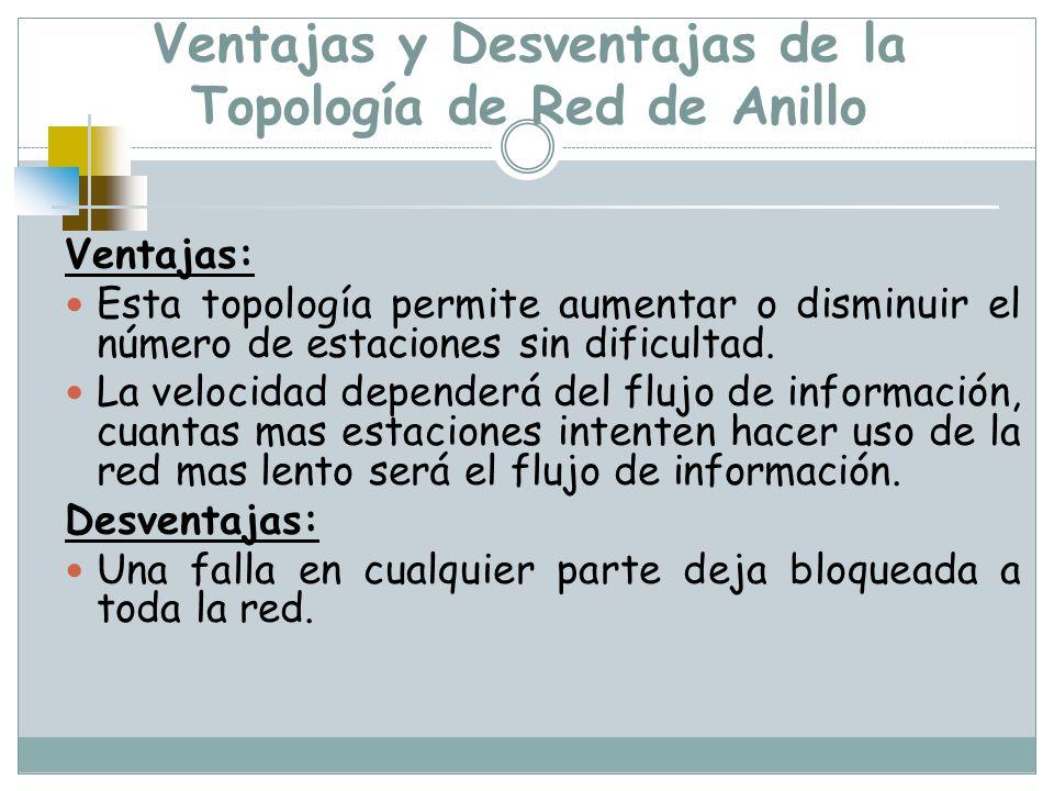 Ventajas y Desventajas de la Topología de Red de Anillo Ventajas: Esta topología permite aumentar o disminuir el número de estaciones sin dificultad.