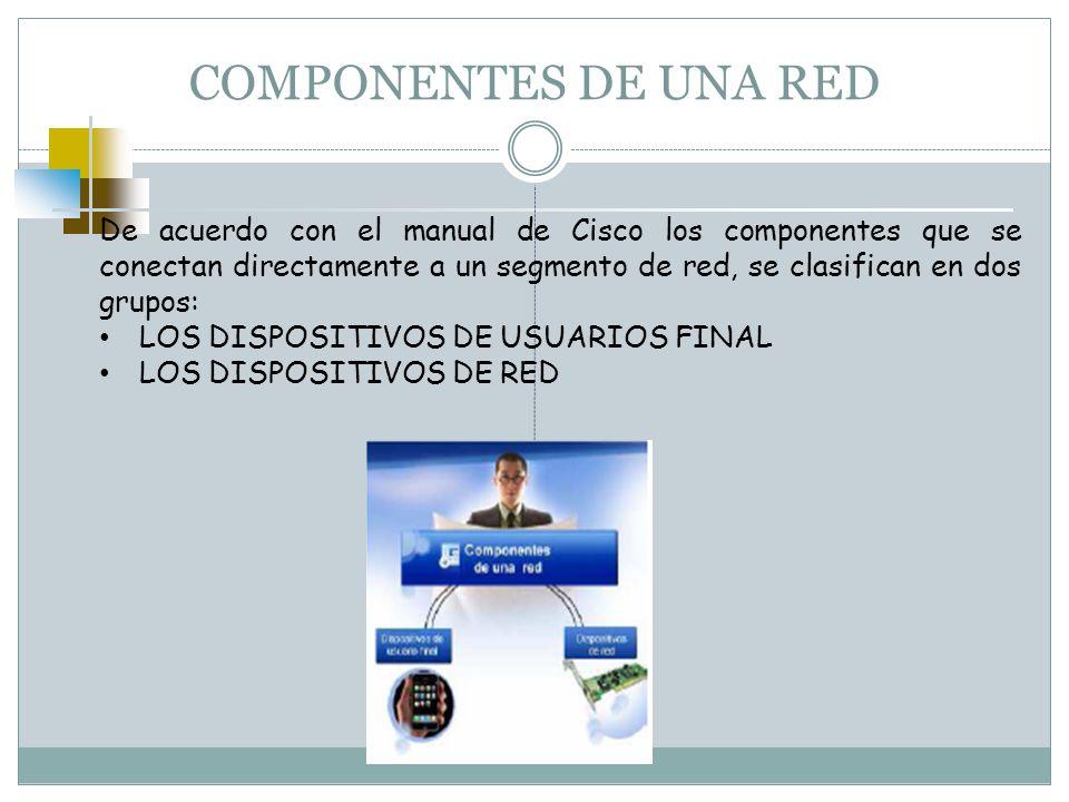 COMPONENTES DE UNA RED De acuerdo con el manual de Cisco los componentes que se conectan directamente a un segmento de red, se clasifican en dos grupo