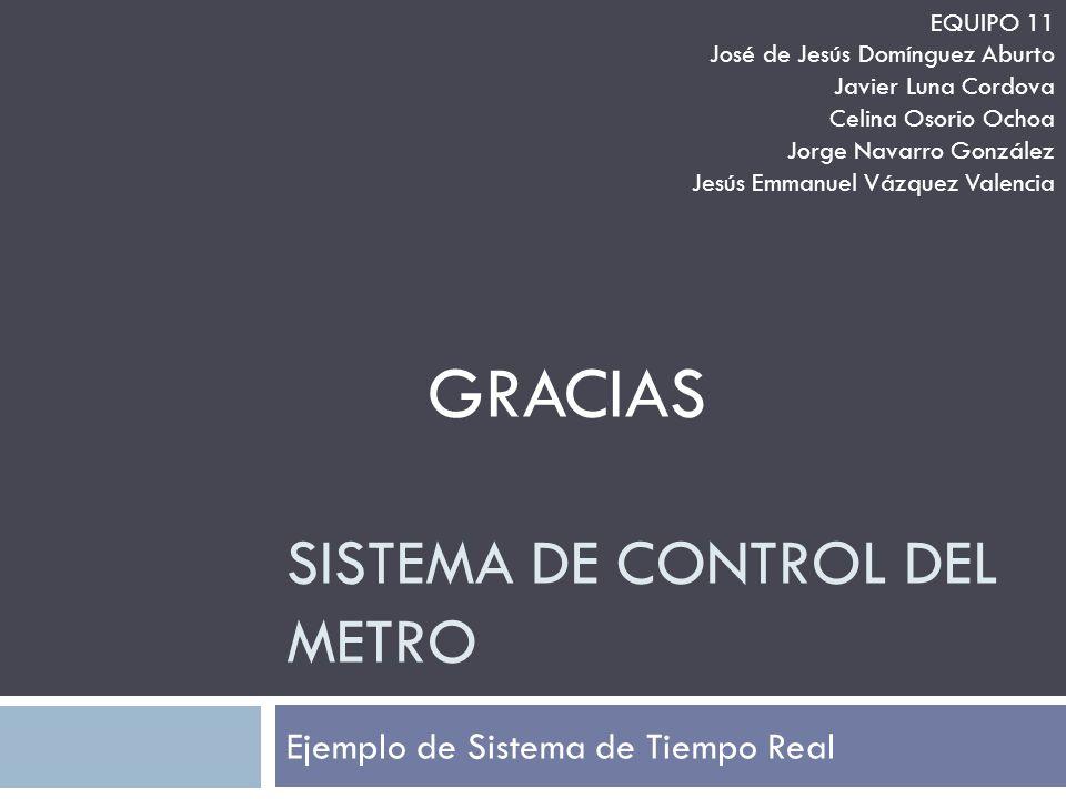SISTEMA DE CONTROL DEL METRO Ejemplo de Sistema de Tiempo Real EQUIPO 11 José de Jesús Domínguez Aburto Javier Luna Cordova Celina Osorio Ochoa Jorge
