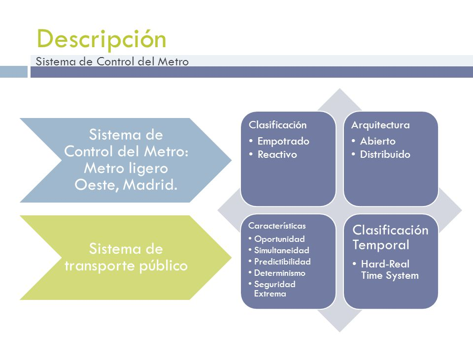 Descripción Sistema de Control del Metro: Metro ligero Oeste, Madrid. Sistema de transporte público Clasificación Empotrado Reactivo Arquitectura Abie