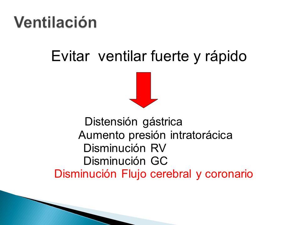 Evitar ventilar fuerte y rápido Distensión gástrica Aumento presión intratorácica Disminución RV Disminución GC Disminución Flujo cerebral y coronario