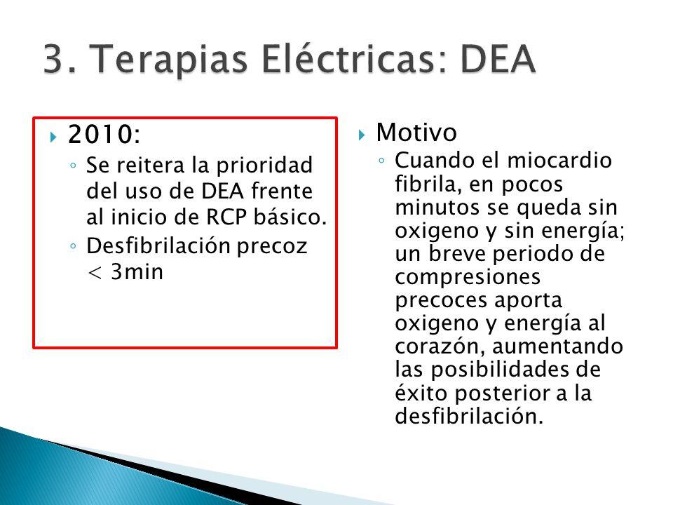 2010: Se reitera la prioridad del uso de DEA frente al inicio de RCP básico. Desfibrilación precoz < 3min Motivo Cuando el miocardio fibrila, en pocos