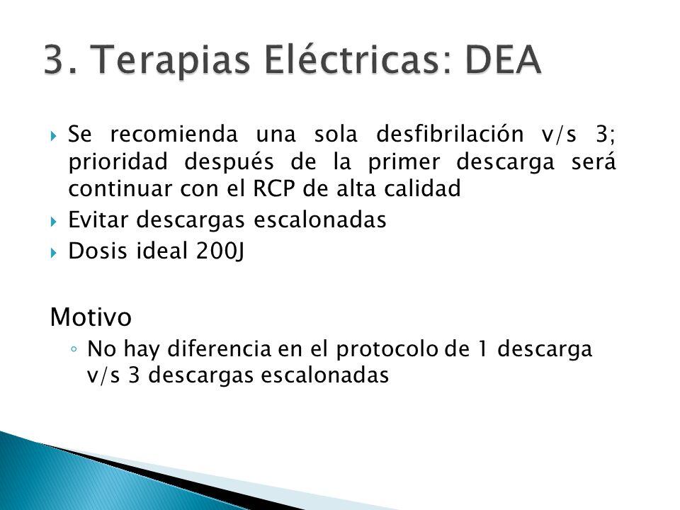 Se recomienda una sola desfibrilación v/s 3; prioridad después de la primer descarga será continuar con el RCP de alta calidad Evitar descargas escalonadas Dosis ideal 200J Motivo No hay diferencia en el protocolo de 1 descarga v/s 3 descargas escalonadas
