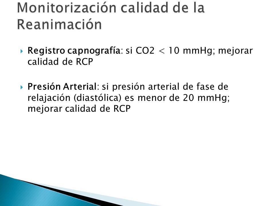 Registro capnografía: si CO2 < 10 mmHg; mejorar calidad de RCP Presión Arterial: si presión arterial de fase de relajación (diastólica) es menor de 20 mmHg; mejorar calidad de RCP