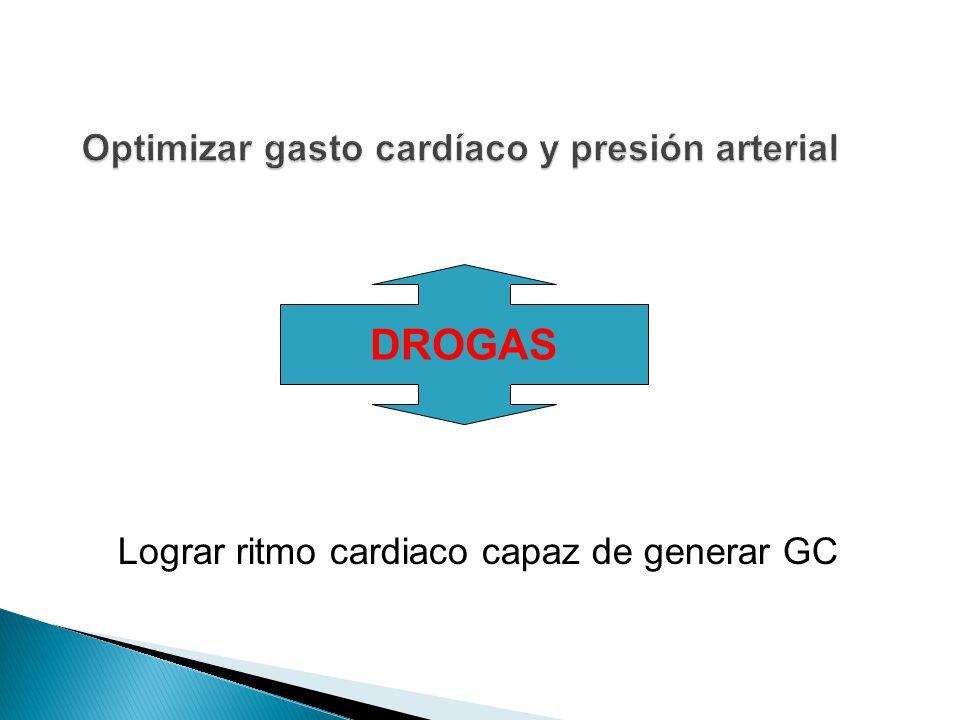 DROGAS Lograr ritmo cardiaco capaz de generar GC