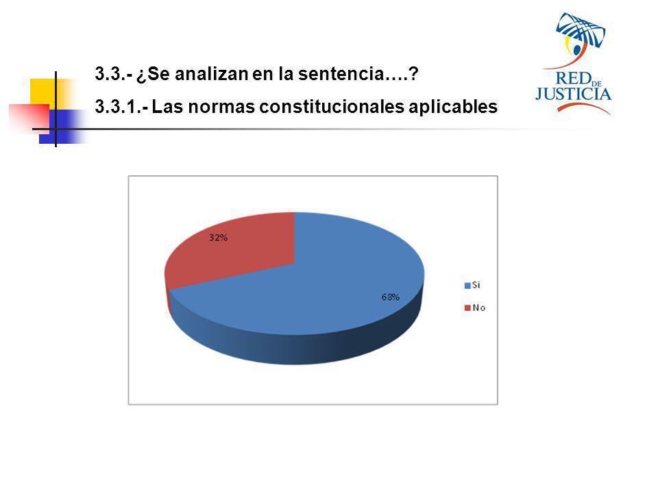 3.3.- ¿Se analizan en la sentencia…. 3.3.1.- Las normas constitucionales aplicables