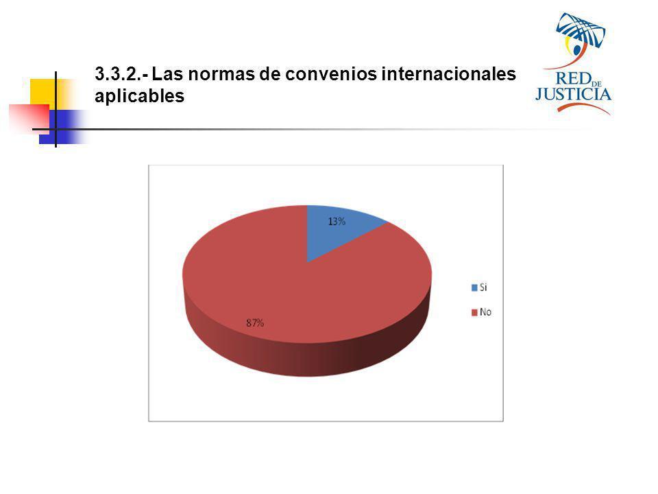 3.3.2.- Las normas de convenios internacionales aplicables
