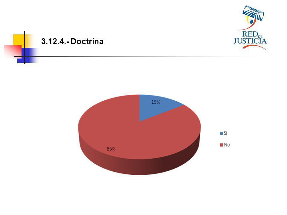 3.12.4.- Doctrina