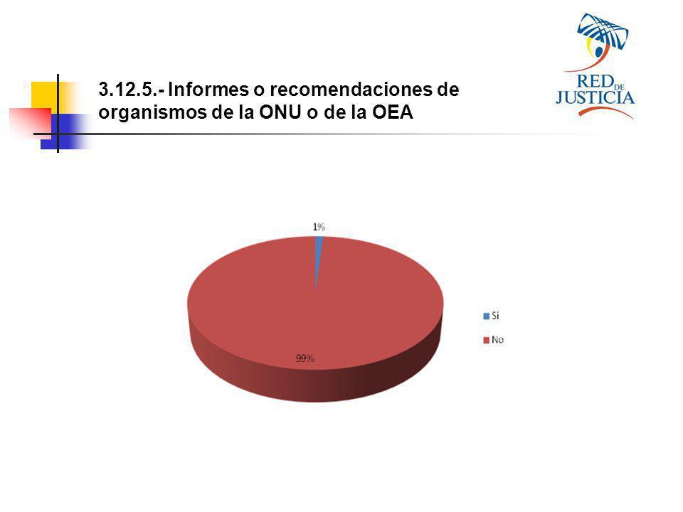 3.12.5.- Informes o recomendaciones de organismos de la ONU o de la OEA
