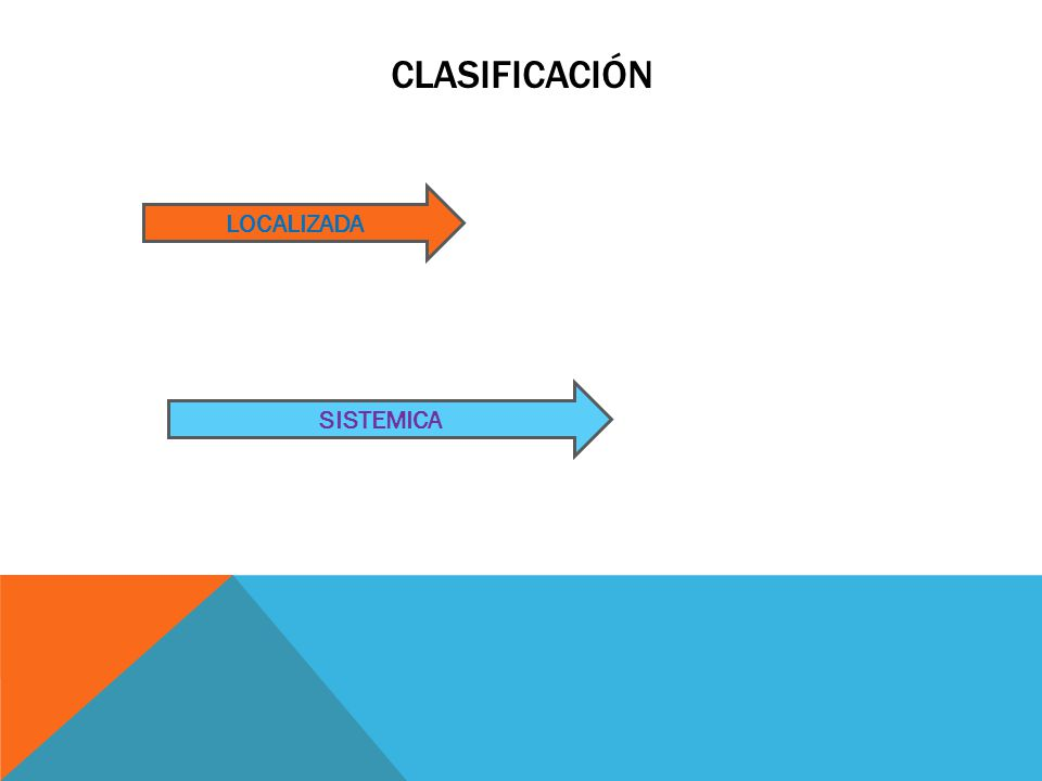 CLASIFICACIÓN LOCALIZADA SISTEMICA