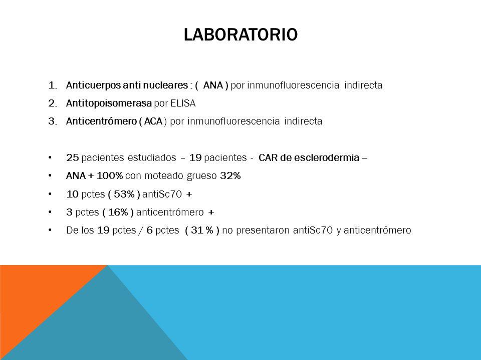 LABORATORIO 1.Anticuerpos anti nucleares : ( ANA ) por inmunofluorescencia indirecta 2.Antitopoisomerasa por ELISA 3.Anticentrómero ( ACA ) por inmuno