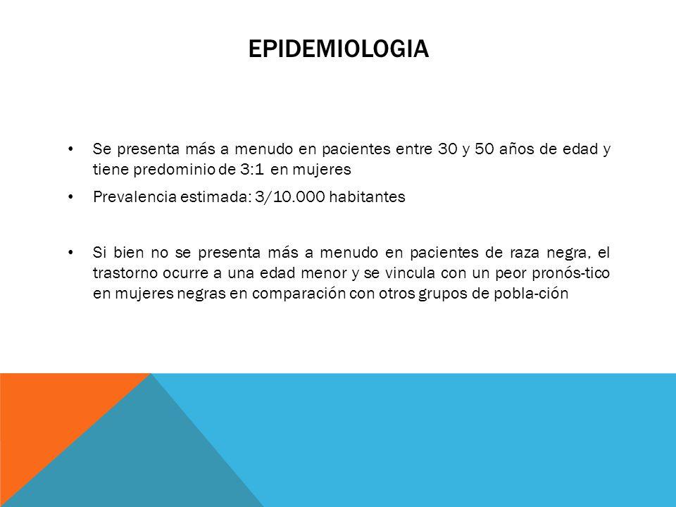 EPIDEMIOLOGIA Se presenta más a menudo en pacientes entre 30 y 50 años de edad y tiene predominio de 3:1 en mujeres Prevalencia estimada: 3/10.000 hab