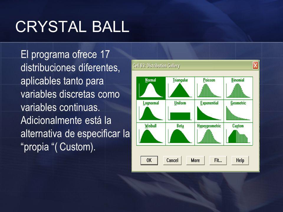 El programa ofrece 17 distribuciones diferentes, aplicables tanto para variables discretas como variables continuas. Adicionalmente está la alternativ