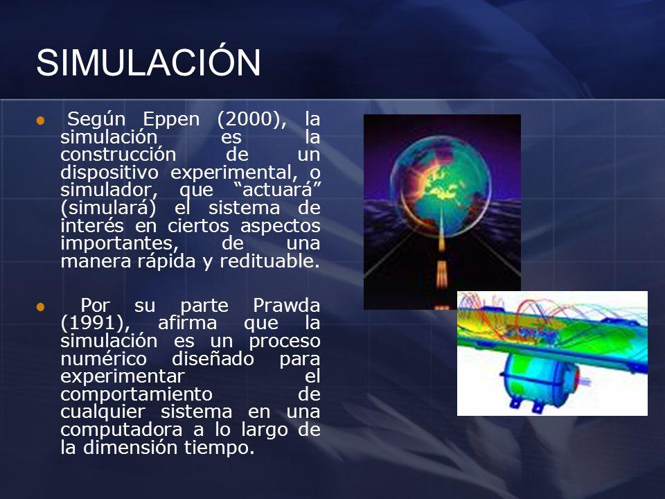 SIMULACIÓN Según Eppen (2000), la simulación es la construcción de un dispositivo experimental, o simulador, que actuará (simulará) el sistema de inte