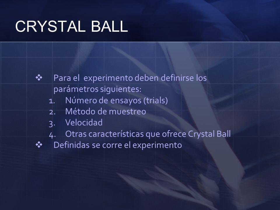 CRYSTAL BALL Para el experimento deben definirse los parámetros siguientes: 1.Número de ensayos (trials) 2.Método de muestreo 3.Velocidad 4.Otras cara