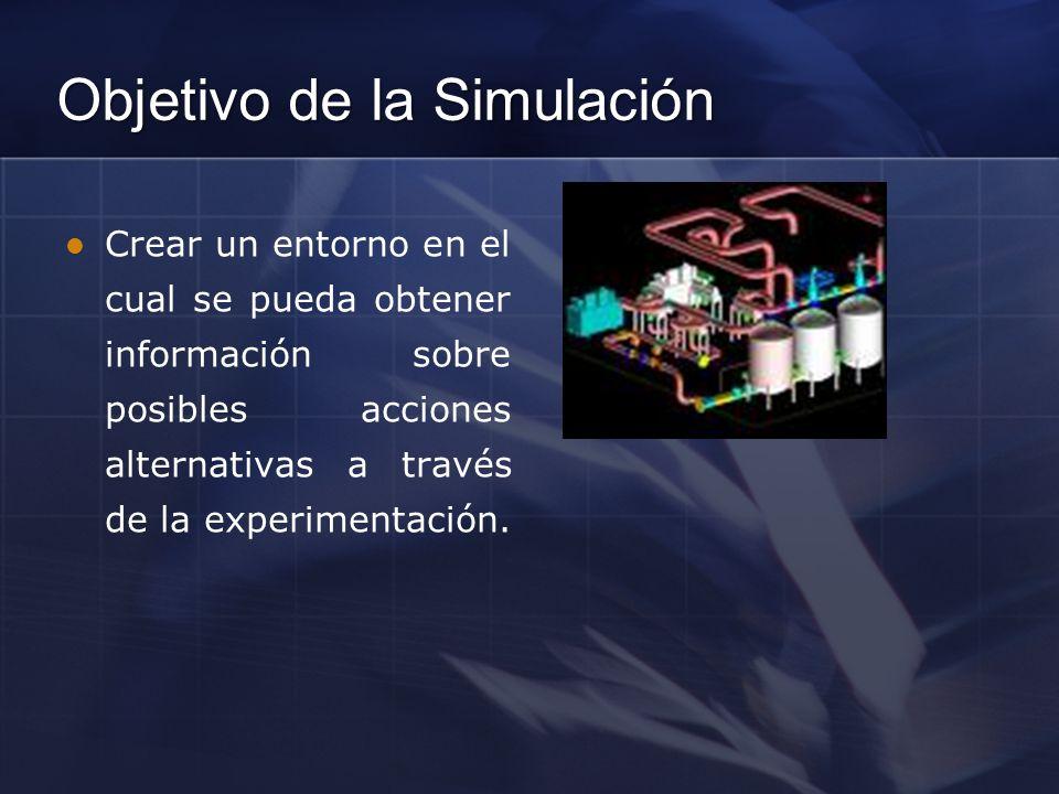 Objetivo de la Simulación Crear un entorno en el cual se pueda obtener información sobre posibles acciones alternativas a través de la experimentación