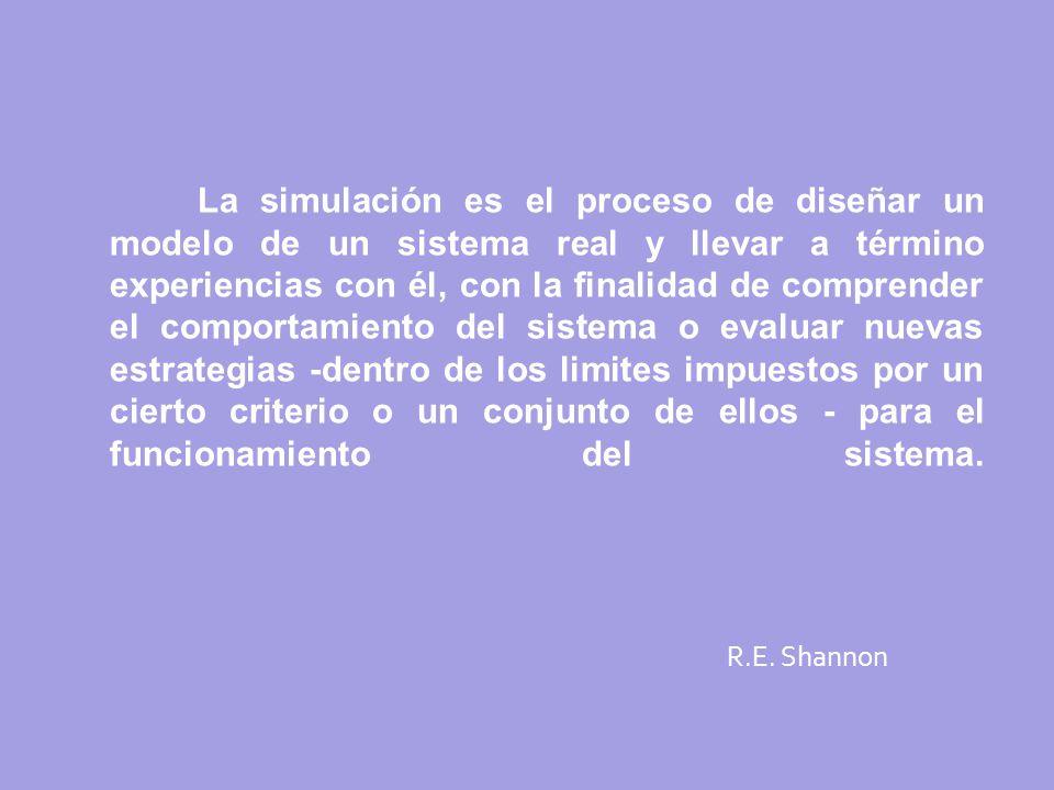 La simulación es el proceso de diseñar un modelo de un sistema real y llevar a término experiencias con él, con la finalidad de comprender el comporta