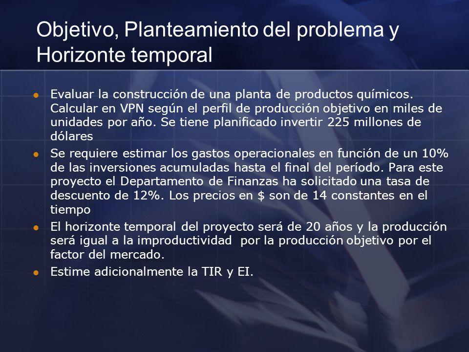 Objetivo, Planteamiento del problema y Horizonte temporal Evaluar la construcción de una planta de productos químicos. Calcular en VPN según el perfil