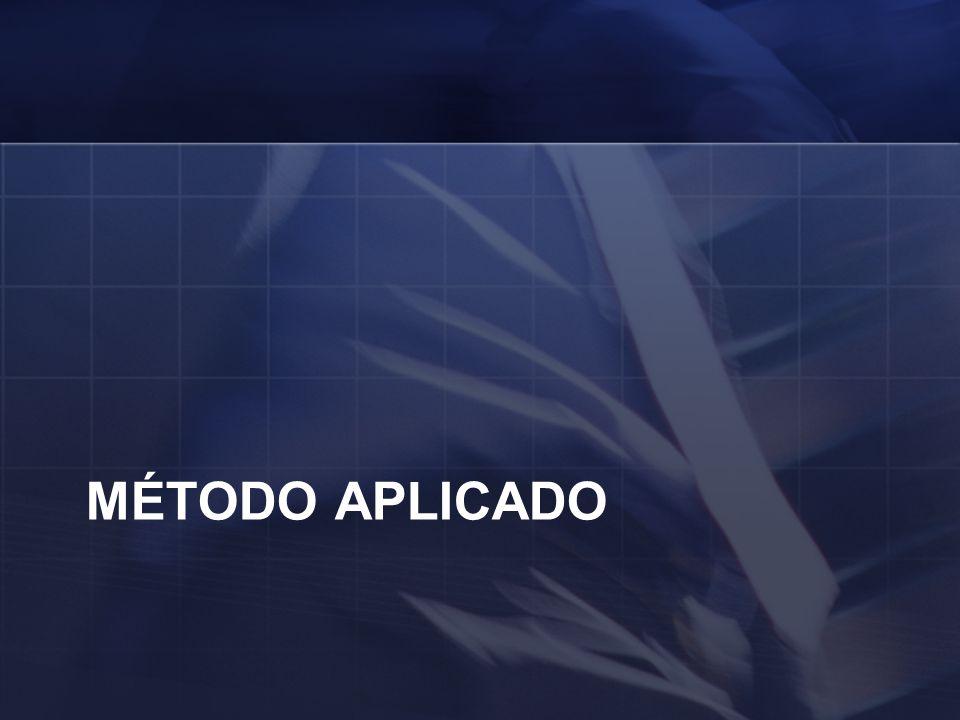 MÉTODO APLICADO