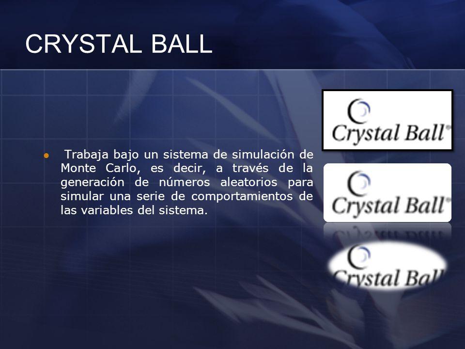 CRYSTAL BALL Trabaja bajo un sistema de simulación de Monte Carlo, es decir, a través de la generación de números aleatorios para simular una serie de