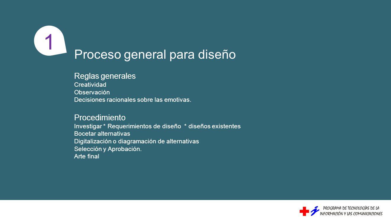 Proceso general para diseño Reglas generales Creatividad Observación Decisiones racionales sobre las emotivas. Procedimiento Investigar * Requerimient