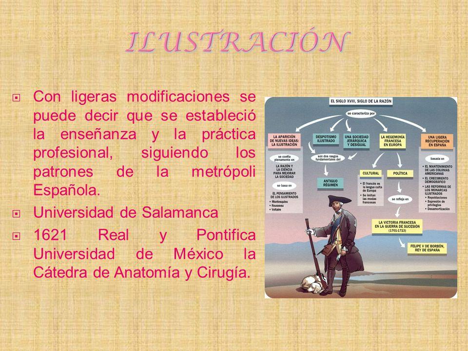 Con ligeras modificaciones se puede decir que se estableció la enseñanza y la práctica profesional, siguiendo los patrones de la metrópoli Española. U