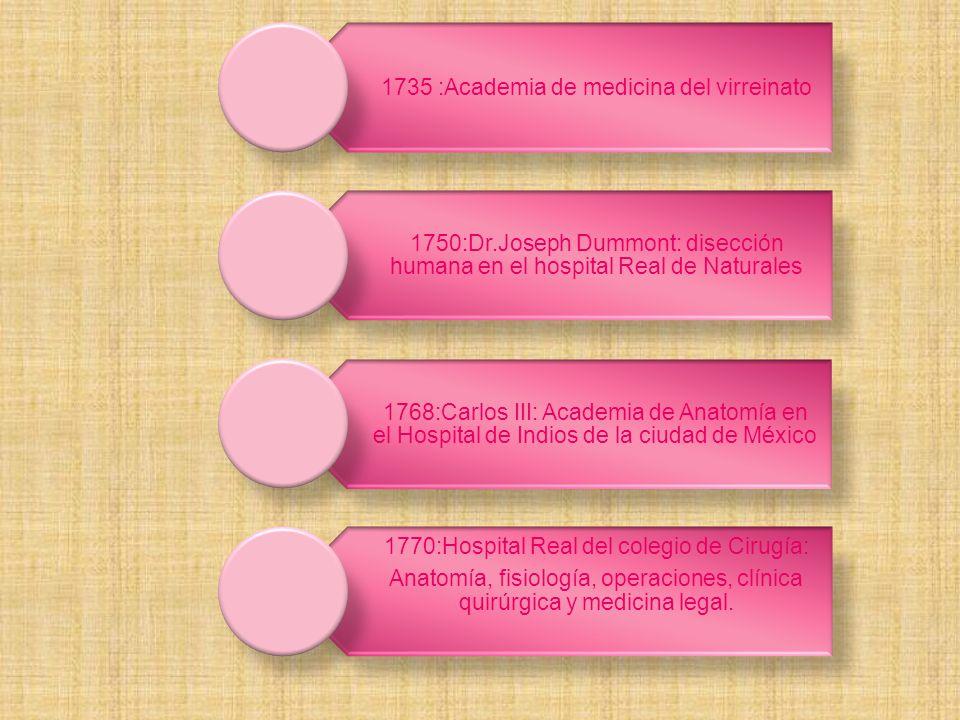 1735 :Academia de medicina del virreinato 1750:Dr.Joseph Dummont: disección humana en el hospital Real de Naturales 1768:Carlos III: Academia de Anato