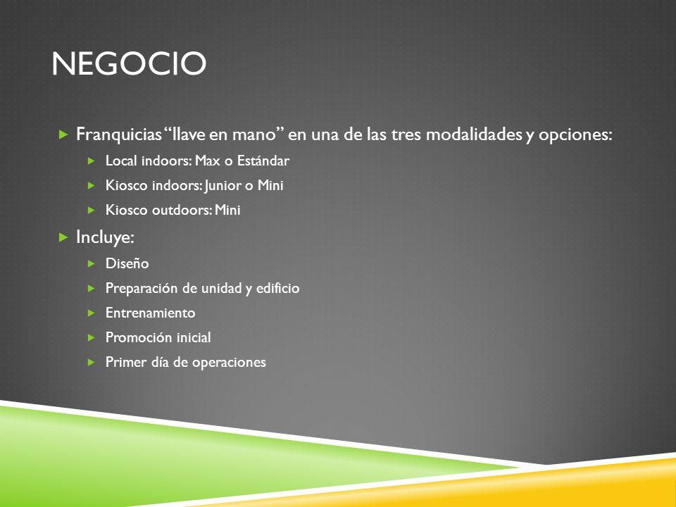 NEGOCIO Franquicias llave en mano en una de las tres modalidades y opciones: Local indoors: Max o Estándar Kiosco indoors: Junior o Mini Kiosco outdoo