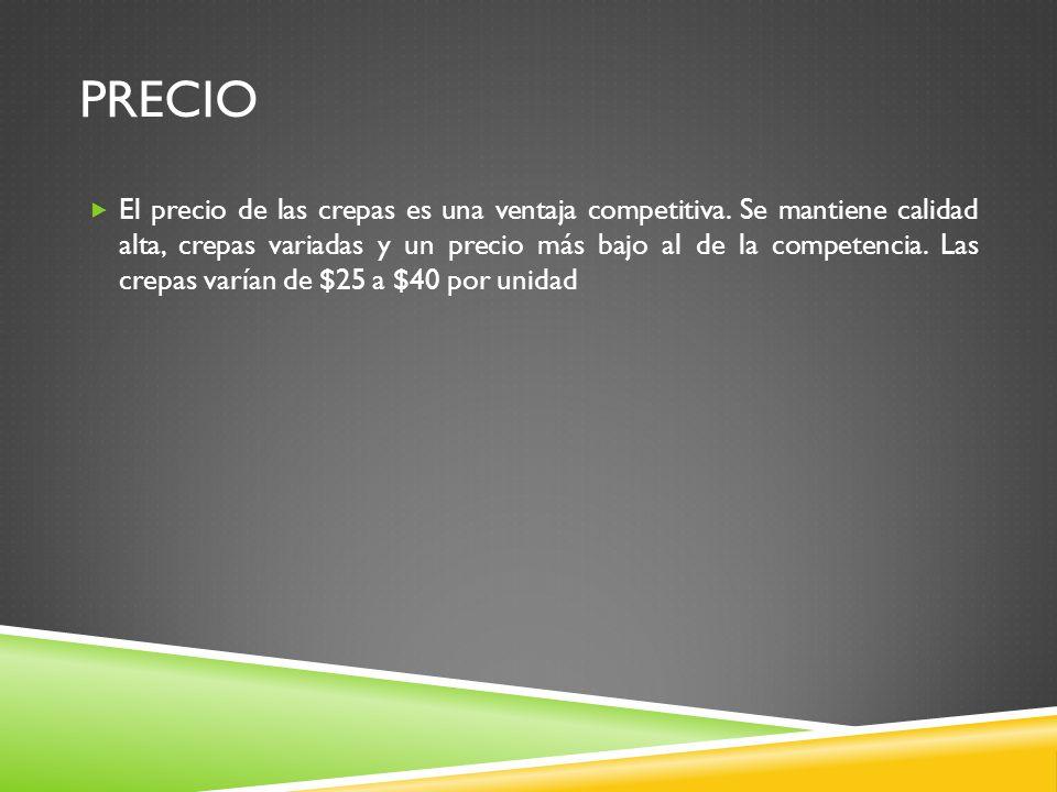 PRECIO El precio de las crepas es una ventaja competitiva. Se mantiene calidad alta, crepas variadas y un precio más bajo al de la competencia. Las cr