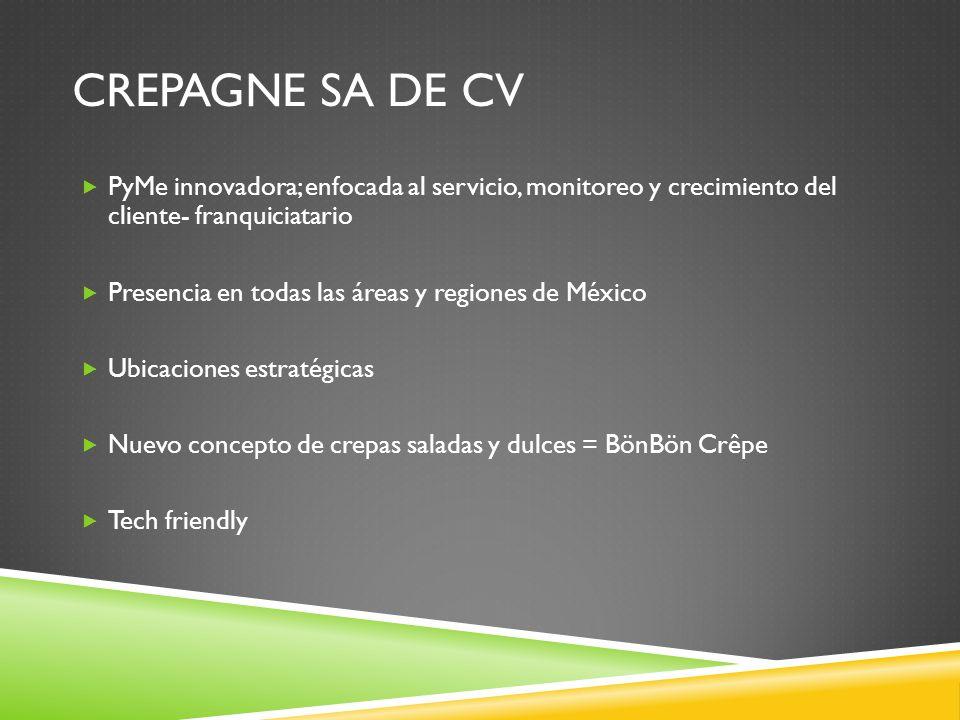 CREPAGNE SA DE CV PyMe innovadora; enfocada al servicio, monitoreo y crecimiento del cliente- franquiciatario Presencia en todas las áreas y regiones