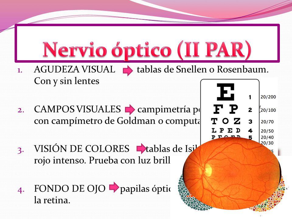 1.AGUDEZA VISUAL tablas de Snellen o Rosenbaum. Con y sin lentes 2.