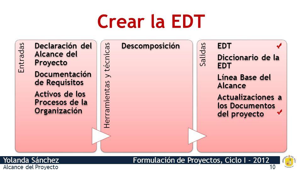 Yolanda Sánchez Formulación de Proyectos, Ciclo I - 2012 Crear la EDT Entradas Declaración del Alcance del Proyecto Documentación de Requisitos Activo