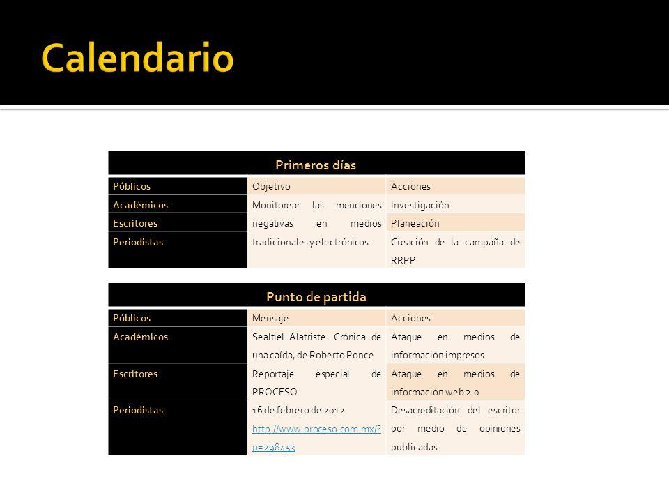 Primeros días PúblicosObjetivoAcciones Académicos Monitorear las menciones negativas en medios tradicionales y electrónicos. Investigación EscritoresP