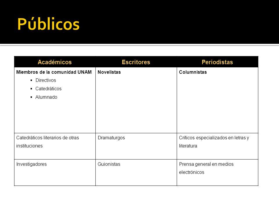 AcadémicosEscritoresPeriodistas Miembros de la comunidad UNAM Directivos Catedráticos Alumnado Novelistas Columnistas Catedráticos literarios de otras