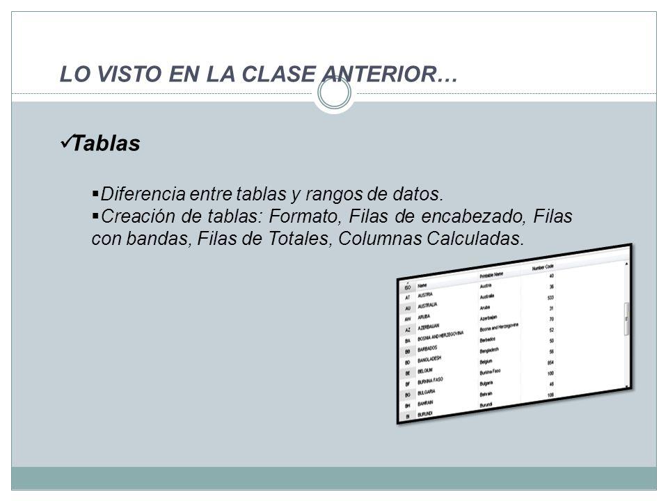 LO VISTO EN LA CLASE ANTERIOR… Tablas Diferencia entre tablas y rangos de datos. Creación de tablas: Formato, Filas de encabezado, Filas con bandas, F